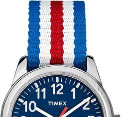 Kupujemy markowe zegarki