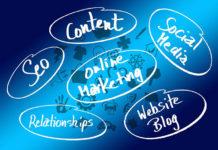 Reklama i marketing internetowy, to klucz do sukcesu w internecie